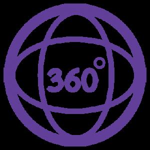 360-deg
